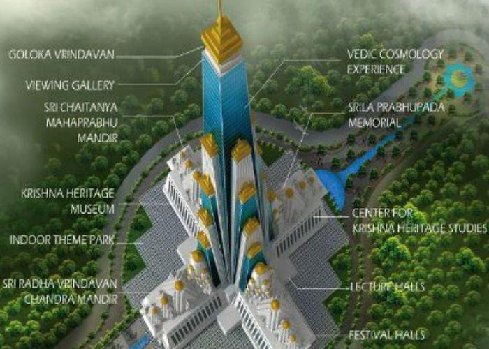 जानिए, दुनिया के सबसे ऊंचे मंदिर की क्या हैं खासियत