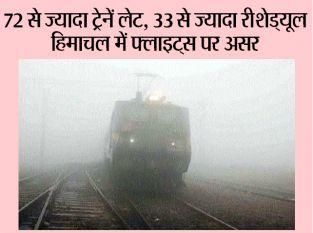 ठंड से यूपी में 5 मौतें; श्रीनगर में माइनस के नीचे तापमान, ट्रेनें लेट