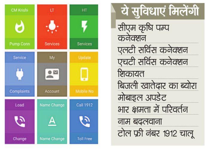 स्मार्ट बिजली APP, अब मोबाइल पर मिलेंगी बिजली की ये 9 सुविधाएं