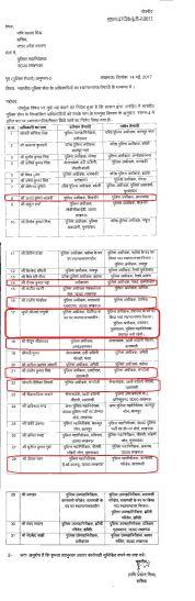 योगी सरकार में प्रशासनिक फेरबदल, 31 IPS अफसरों के तबादले, देखें लिस्ट...