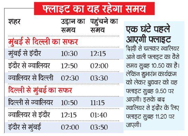 आज से दिल्ली और इंदौर उड़ेगी फ्लाइट