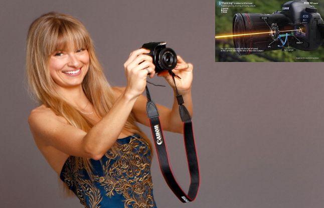 Canon ने लॉन्च किया EOS 6D Mark II DSLR कैमरा